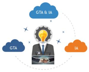 IA-GTA