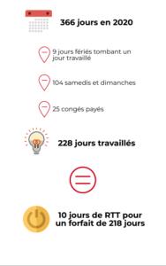 RTT-2020